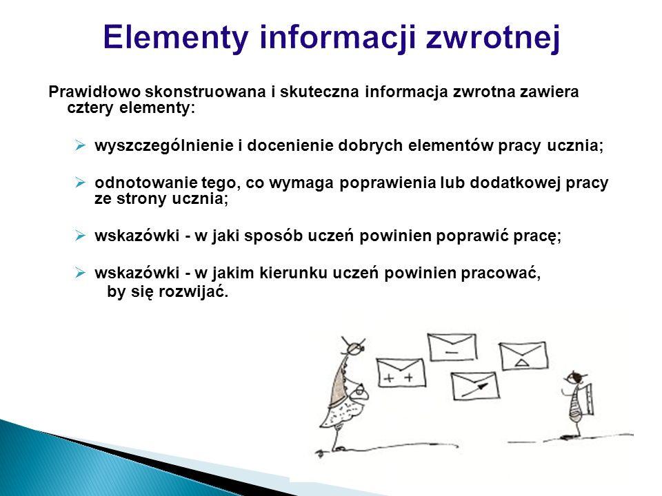 Elementy informacji zwrotnej