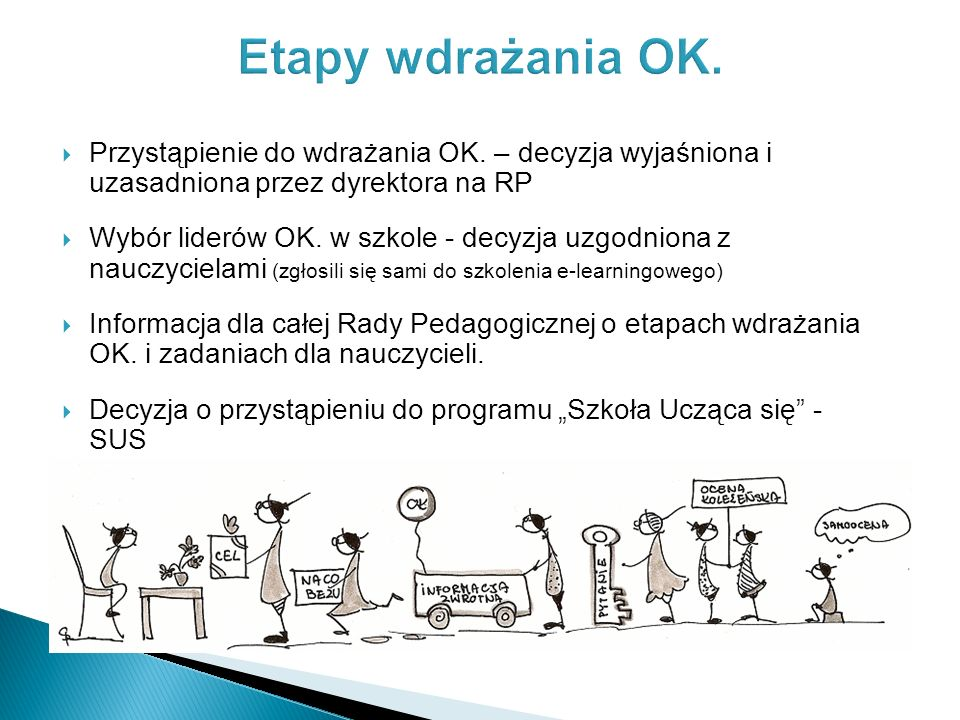 Etapy wdrażania OK. Przystąpienie do wdrażania OK. – decyzja wyjaśniona i uzasadniona przez dyrektora na RP.