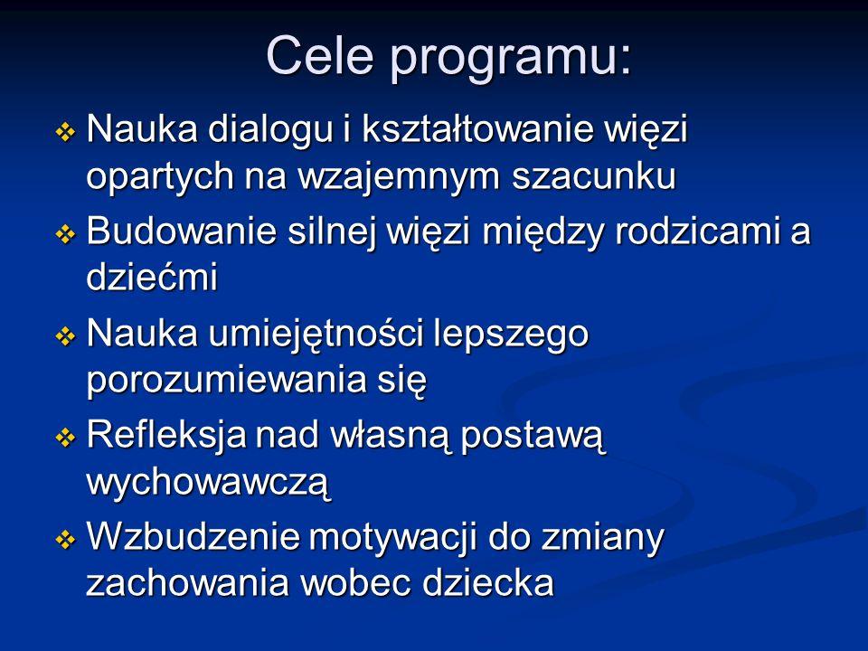 Cele programu: Nauka dialogu i kształtowanie więzi opartych na wzajemnym szacunku. Budowanie silnej więzi między rodzicami a dziećmi.