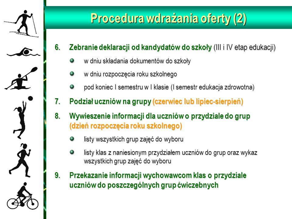 Procedura wdrażania oferty (2)