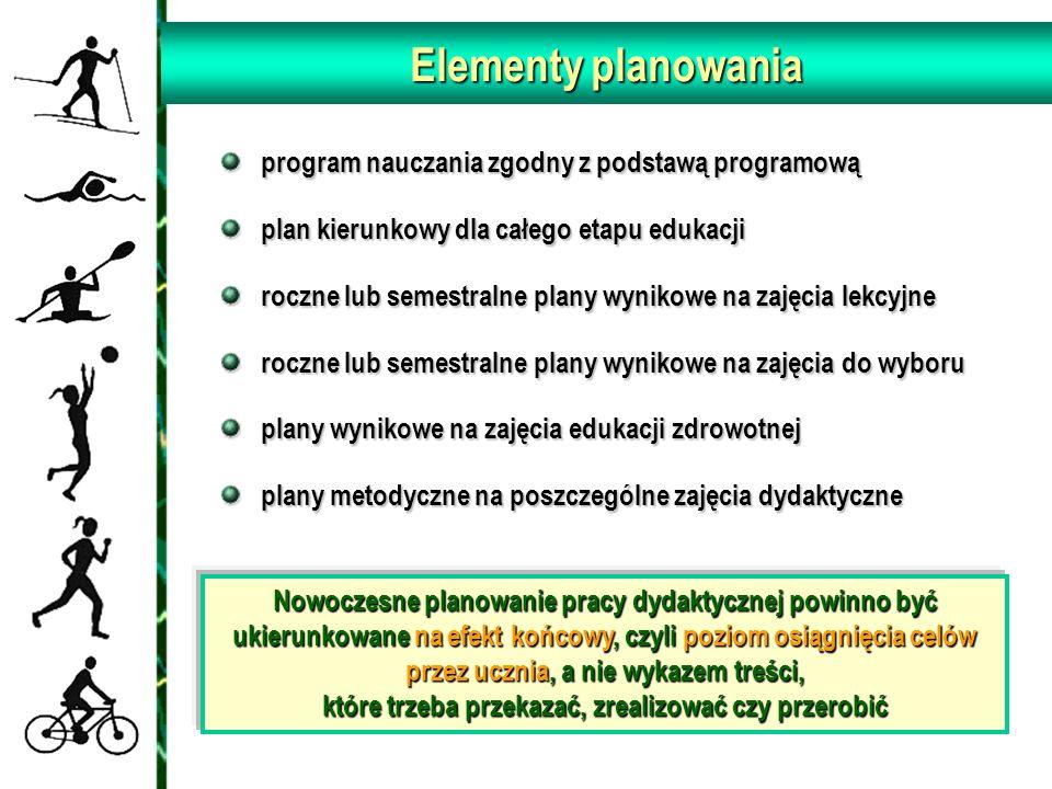 Elementy planowania program nauczania zgodny z podstawą programową