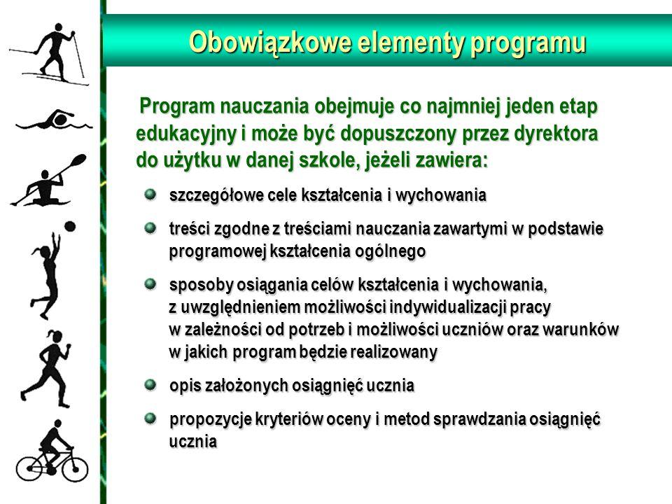 Obowiązkowe elementy programu