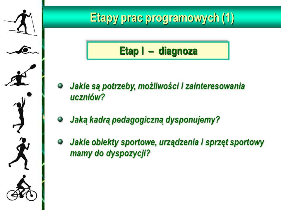 Etapy prac programowych (1)