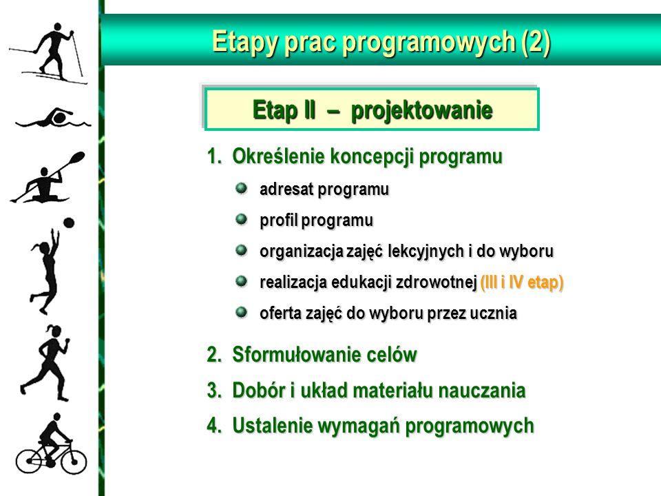 Etapy prac programowych (2)