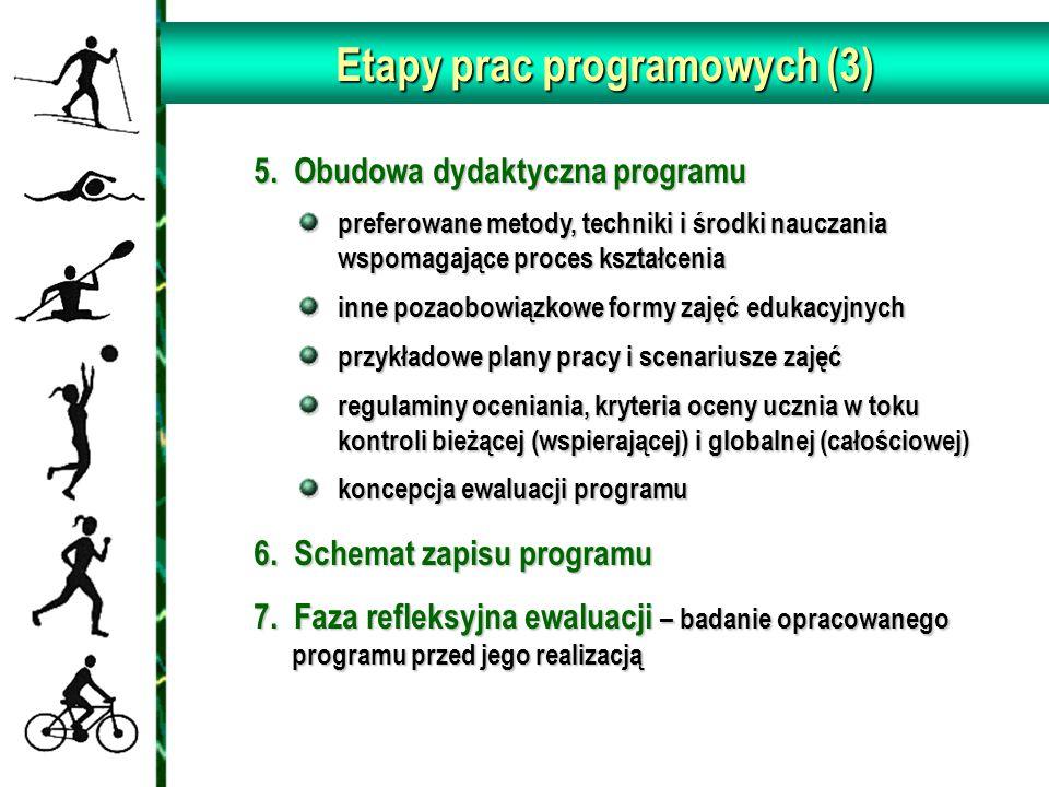 Etapy prac programowych (3)