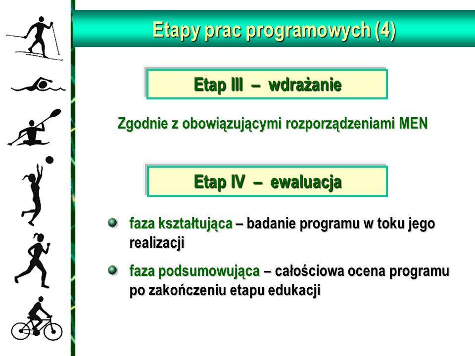 Etapy prac programowych (4)
