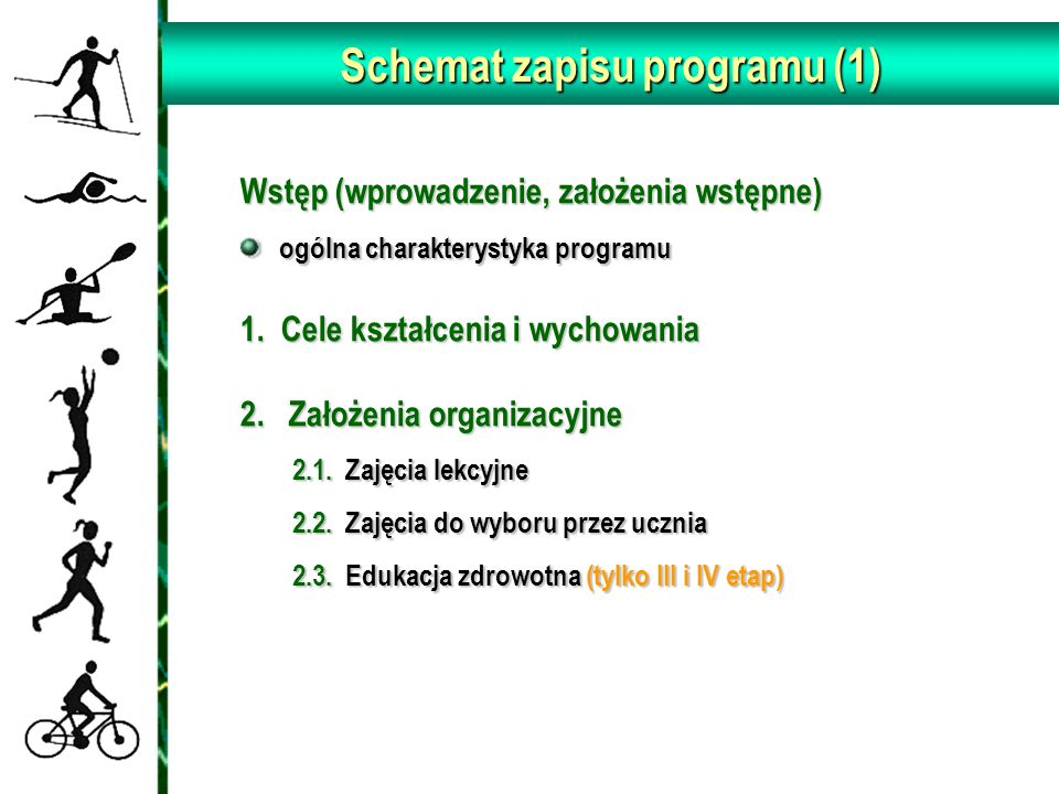 Schemat zapisu programu (1)