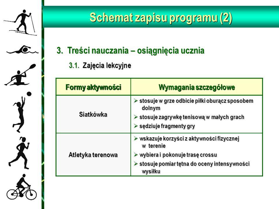 Schemat zapisu programu (2)