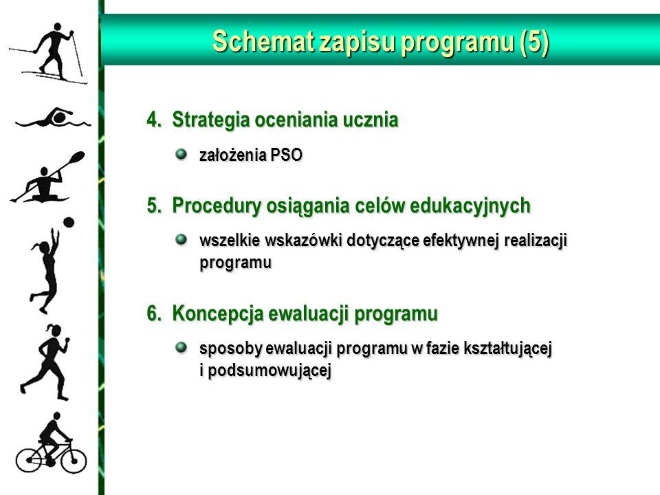 Schemat zapisu programu (5)