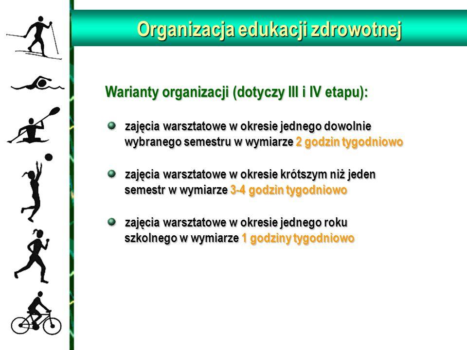 Organizacja edukacji zdrowotnej