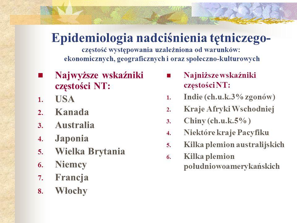 Epidemiologia nadciśnienia tętniczego- częstość występowania uzależniona od warunków: ekonomicznych, geograficznych i oraz społeczno-kulturowych