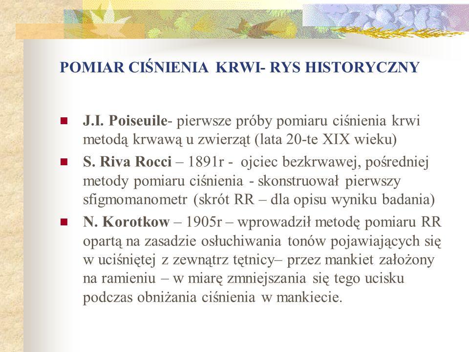POMIAR CIŚNIENIA KRWI- RYS HISTORYCZNY