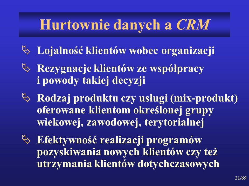 Hurtownie danych a CRM Lojalność klientów wobec organizacji