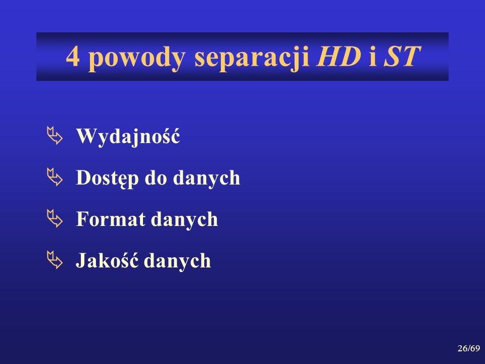4 powody separacji HD i ST