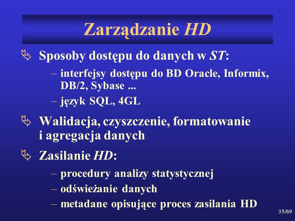 Zarządzanie HD Sposoby dostępu do danych w ST: