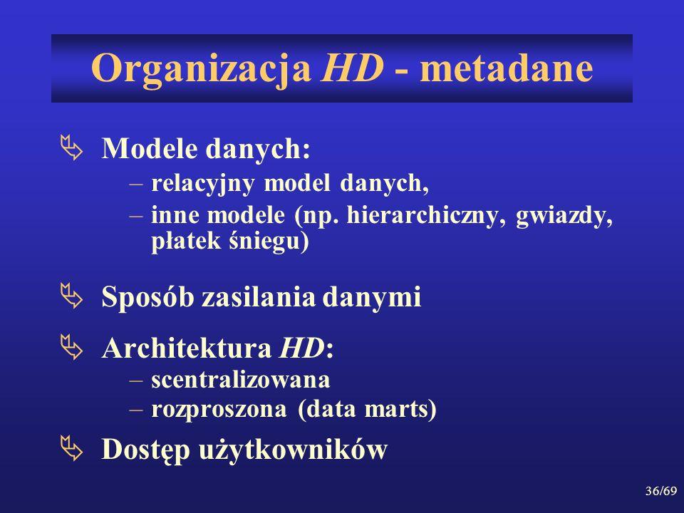 Organizacja HD - metadane
