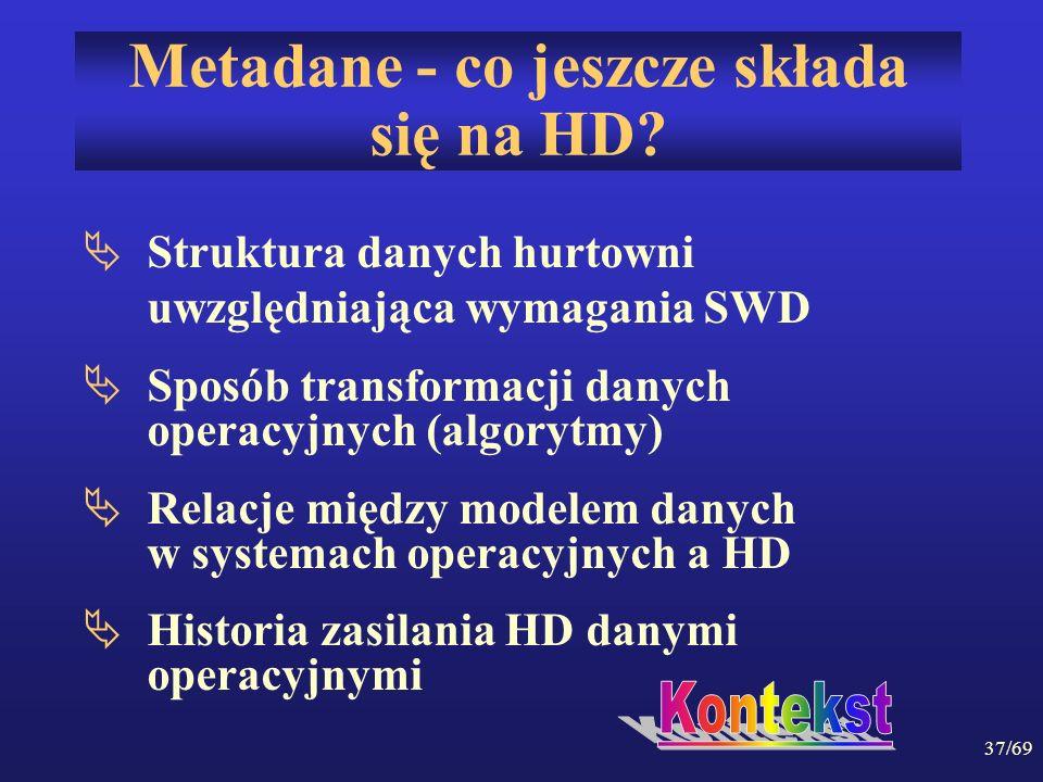 Metadane - co jeszcze składa się na HD