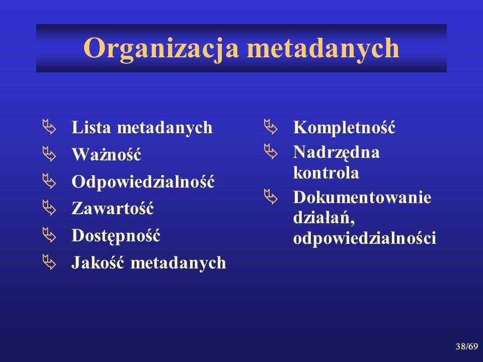 Organizacja metadanych
