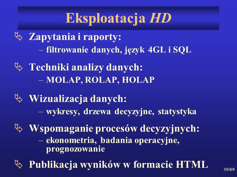 Eksploatacja HD Zapytania i raporty: Techniki analizy danych: