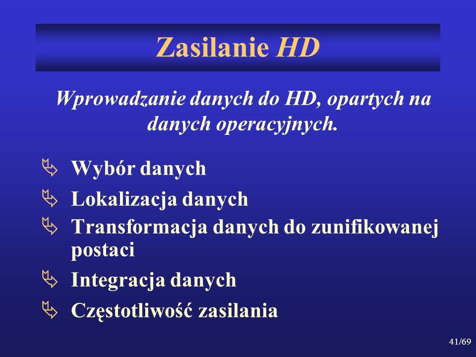 Wprowadzanie danych do HD, opartych na danych operacyjnych.