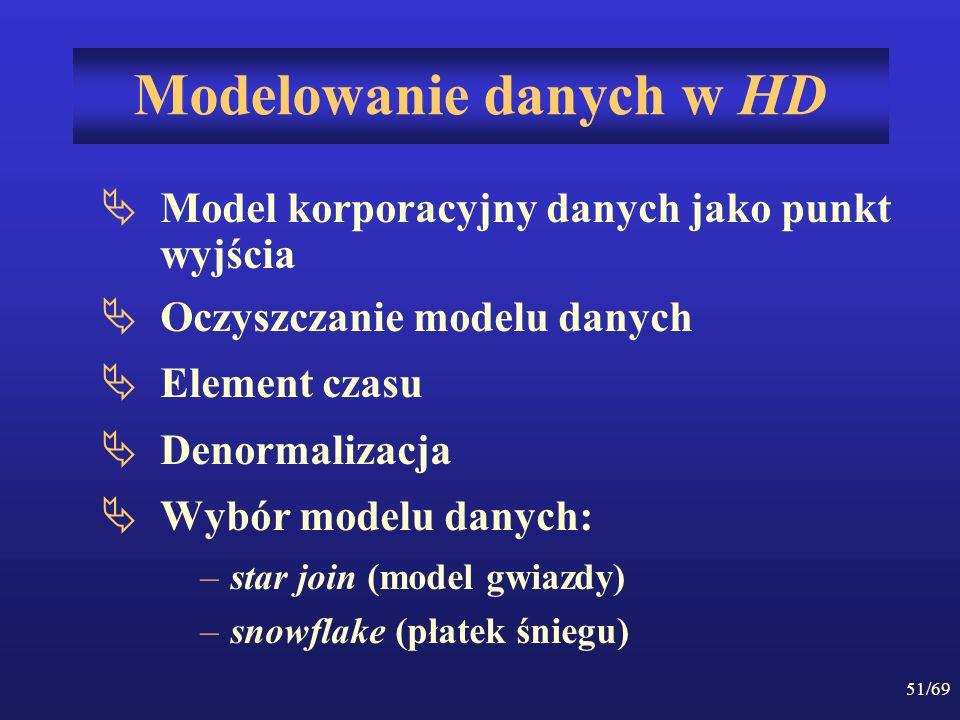 Modelowanie danych w HD