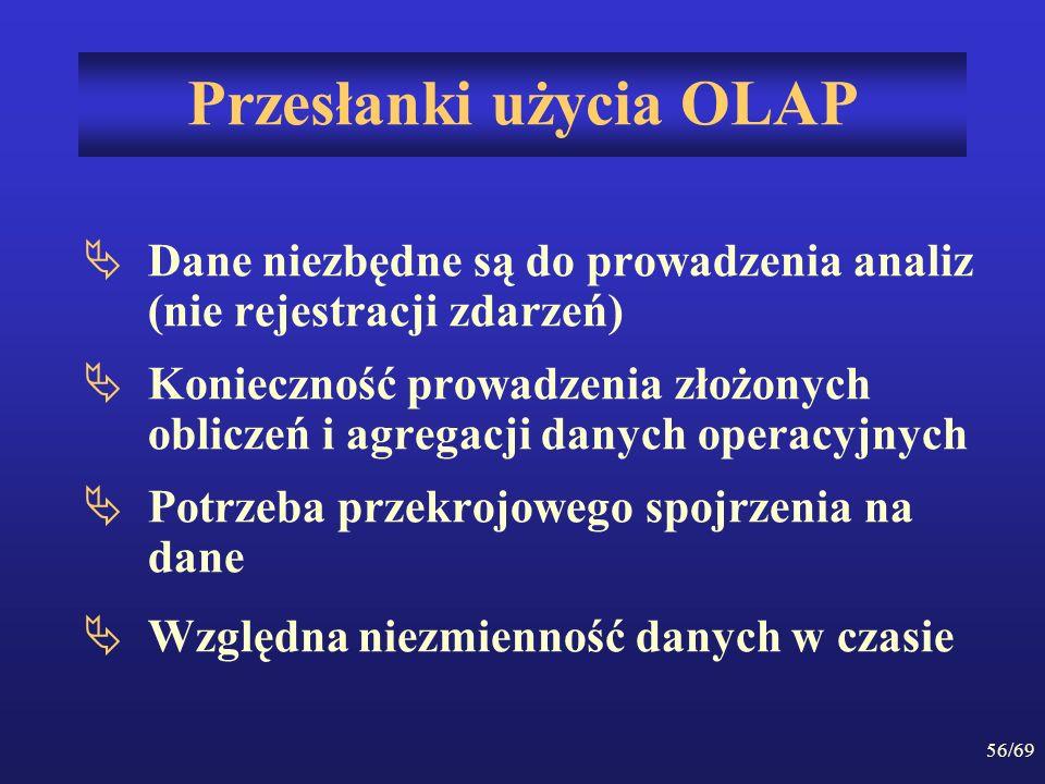 Przesłanki użycia OLAP