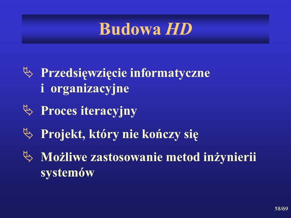 Budowa HD Przedsięwzięcie informatyczne i organizacyjne