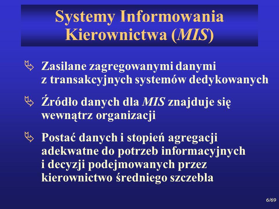 Systemy Informowania Kierownictwa (MIS)