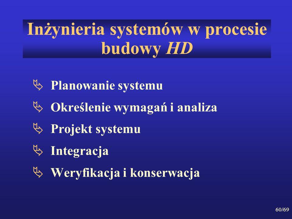 Inżynieria systemów w procesie budowy HD