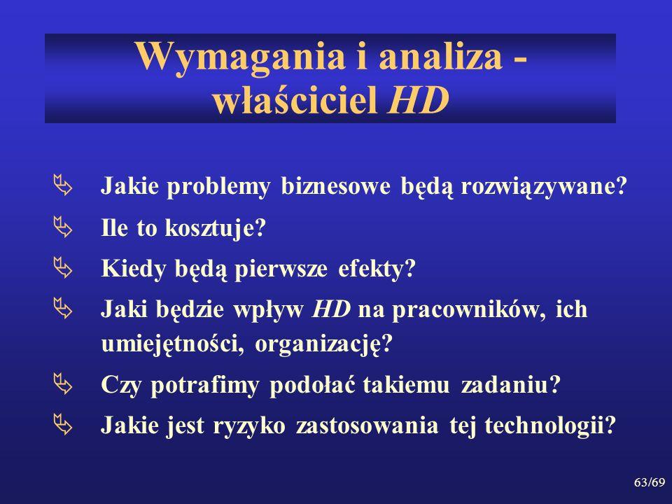 Wymagania i analiza - właściciel HD