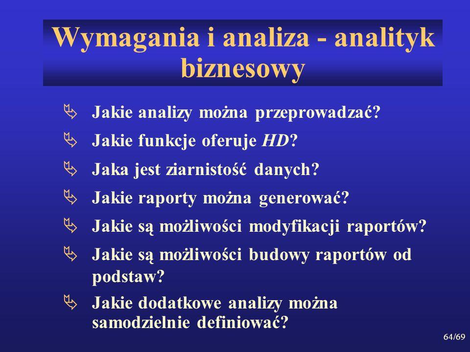 Wymagania i analiza - analityk biznesowy