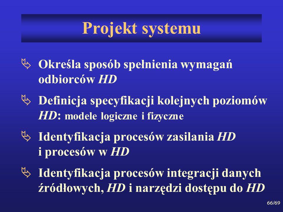 Projekt systemu Określa sposób spełnienia wymagań odbiorców HD