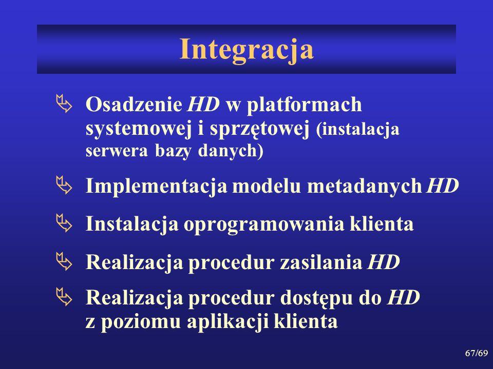Integracja Osadzenie HD w platformach systemowej i sprzętowej (instalacja serwera bazy danych) Implementacja modelu metadanych HD.