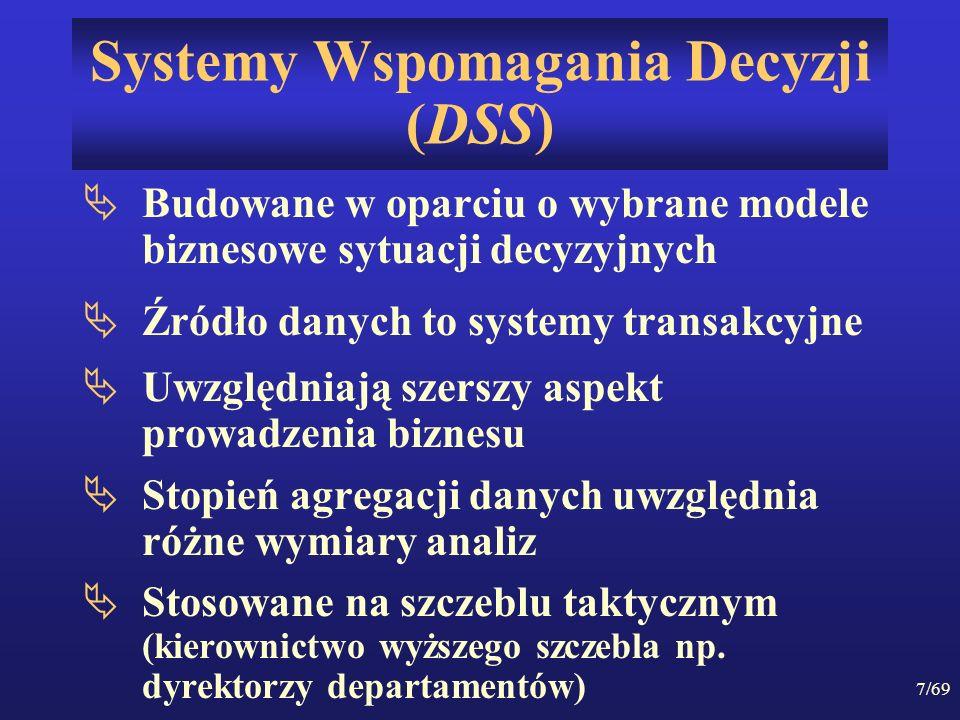 Systemy Wspomagania Decyzji (DSS)
