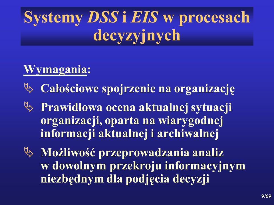 Systemy DSS i EIS w procesach decyzyjnych