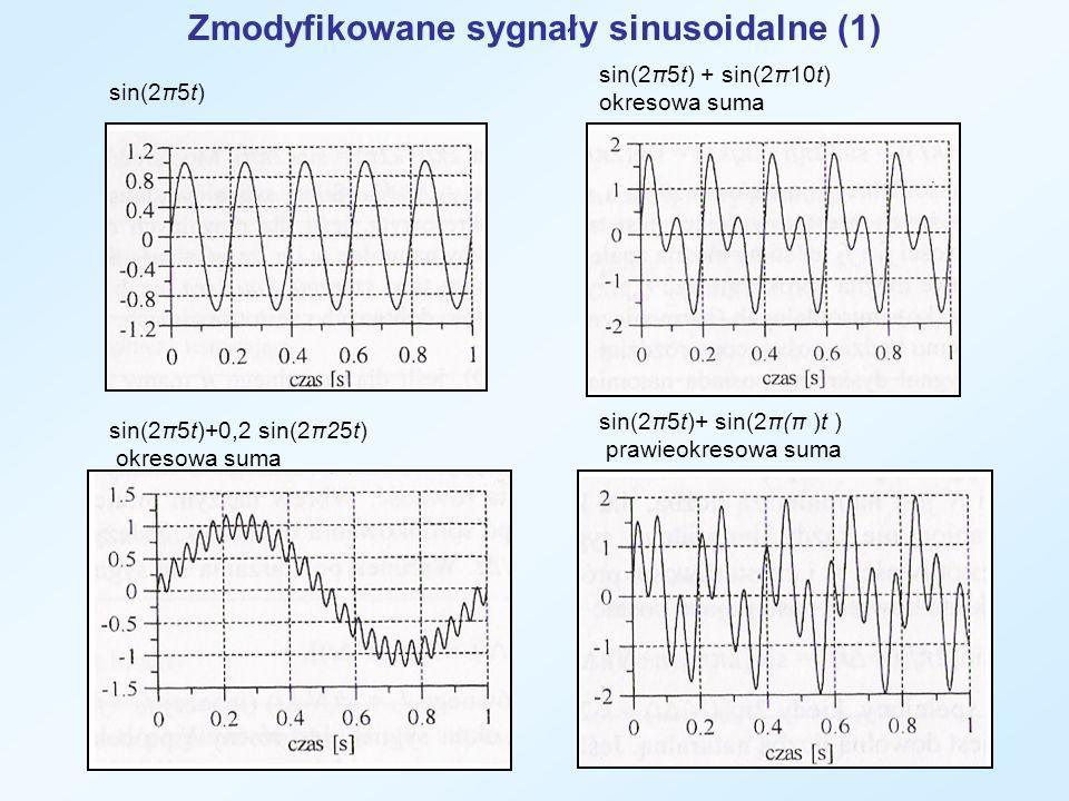 Zmodyfikowane sygnały sinusoidalne (1)