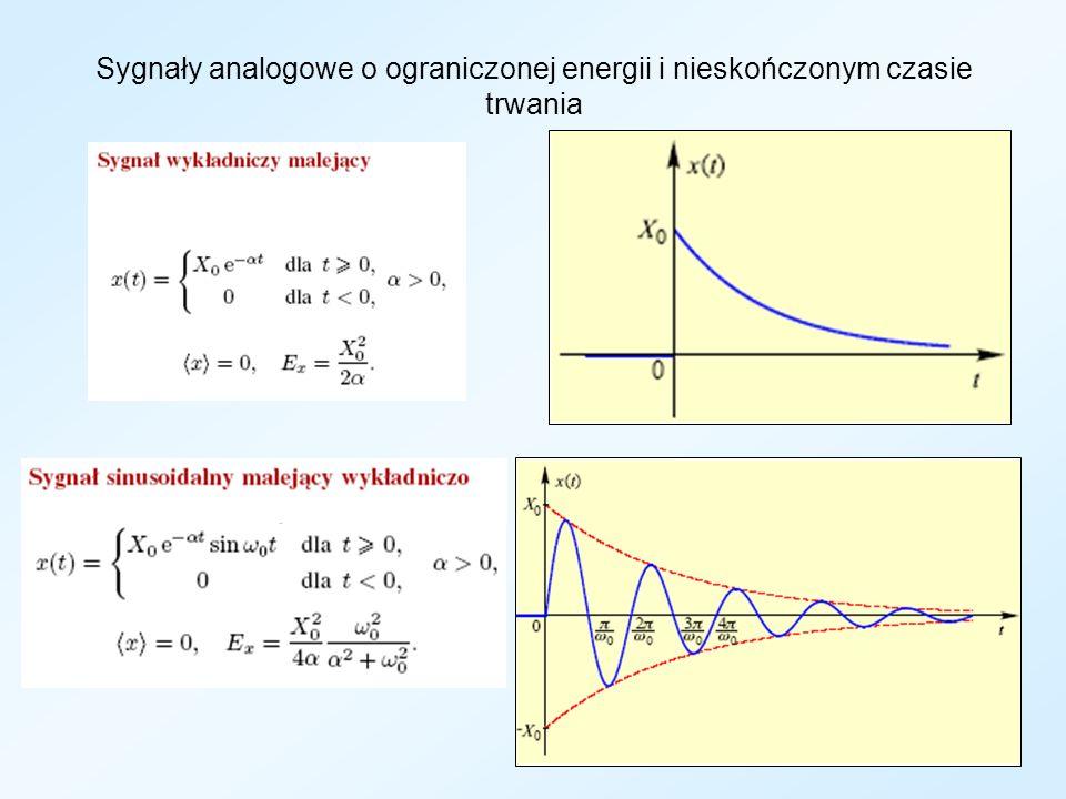 Sygnały analogowe o ograniczonej energii i nieskończonym czasie trwania