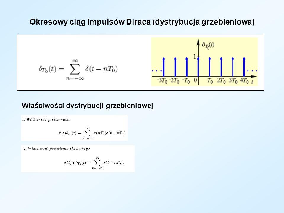 Okresowy ciąg impulsów Diraca (dystrybucja grzebieniowa)