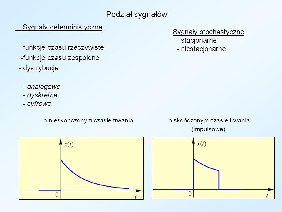 Podział sygnałów Sygnały deterministyczne: Sygnały stochastyczne