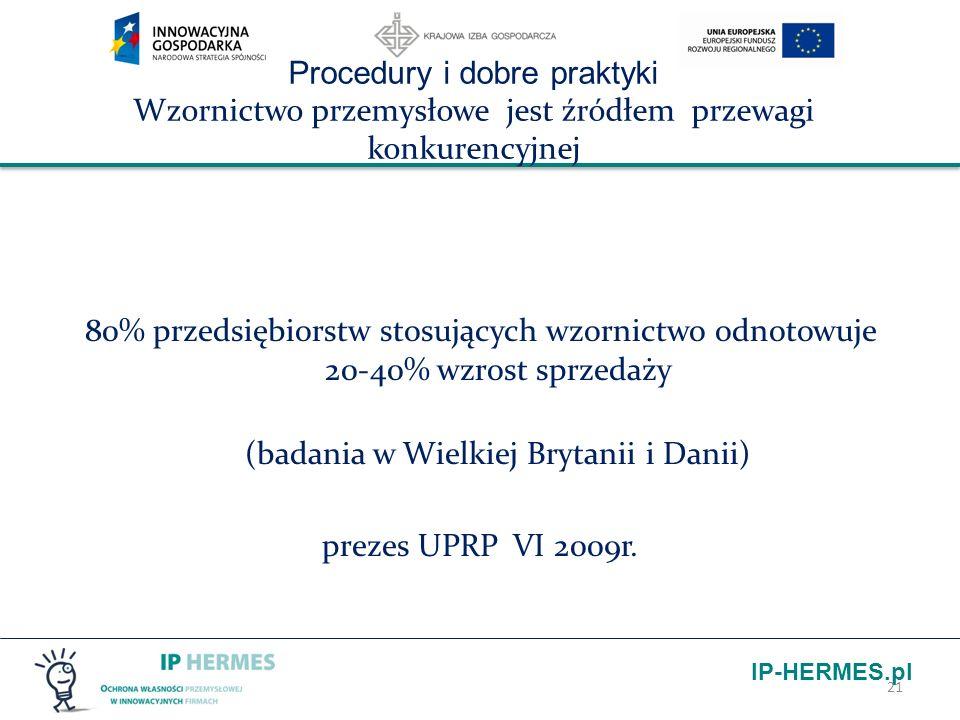 Procedury i dobre praktyki Wzornictwo przemysłowe jest źródłem przewagi konkurencyjnej