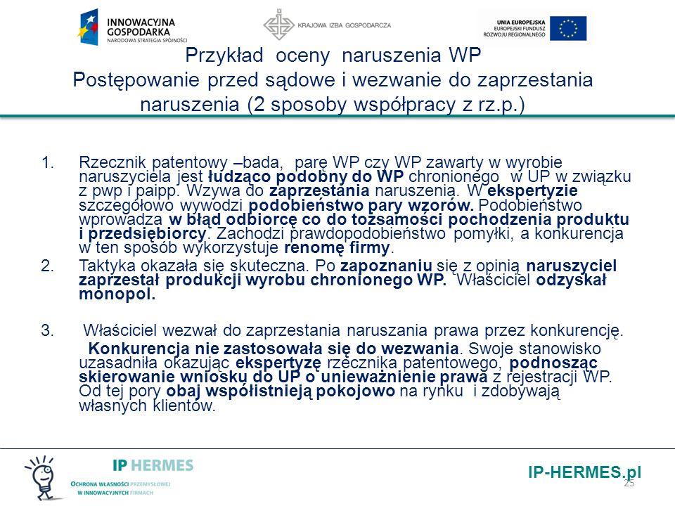 Przykład oceny naruszenia WP Postępowanie przed sądowe i wezwanie do zaprzestania naruszenia (2 sposoby współpracy z rz.p.)