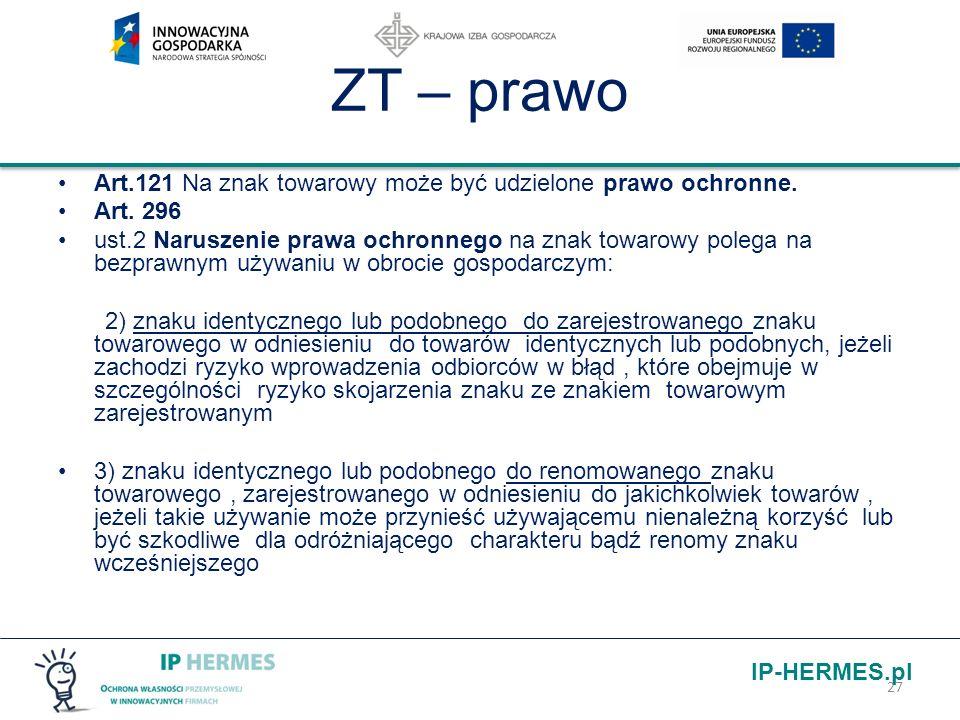 ZT – prawo Art.121 Na znak towarowy może być udzielone prawo ochronne.