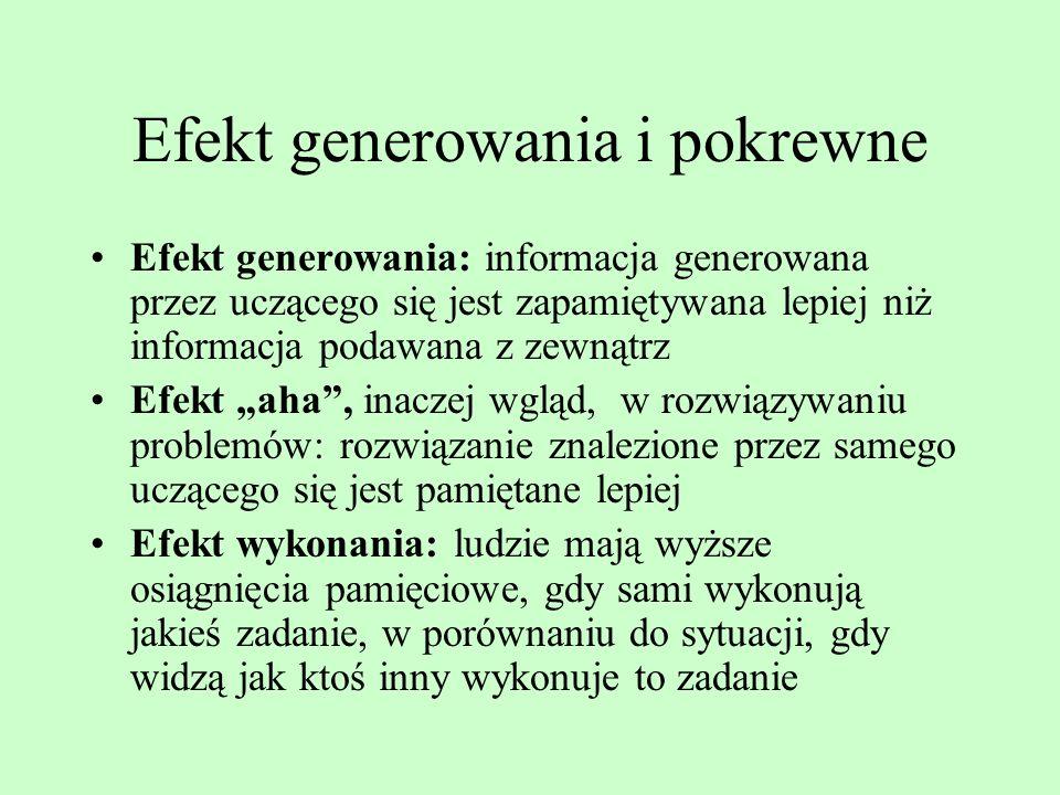 Efekt generowania i pokrewne