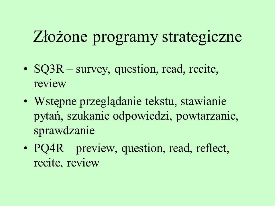 Złożone programy strategiczne