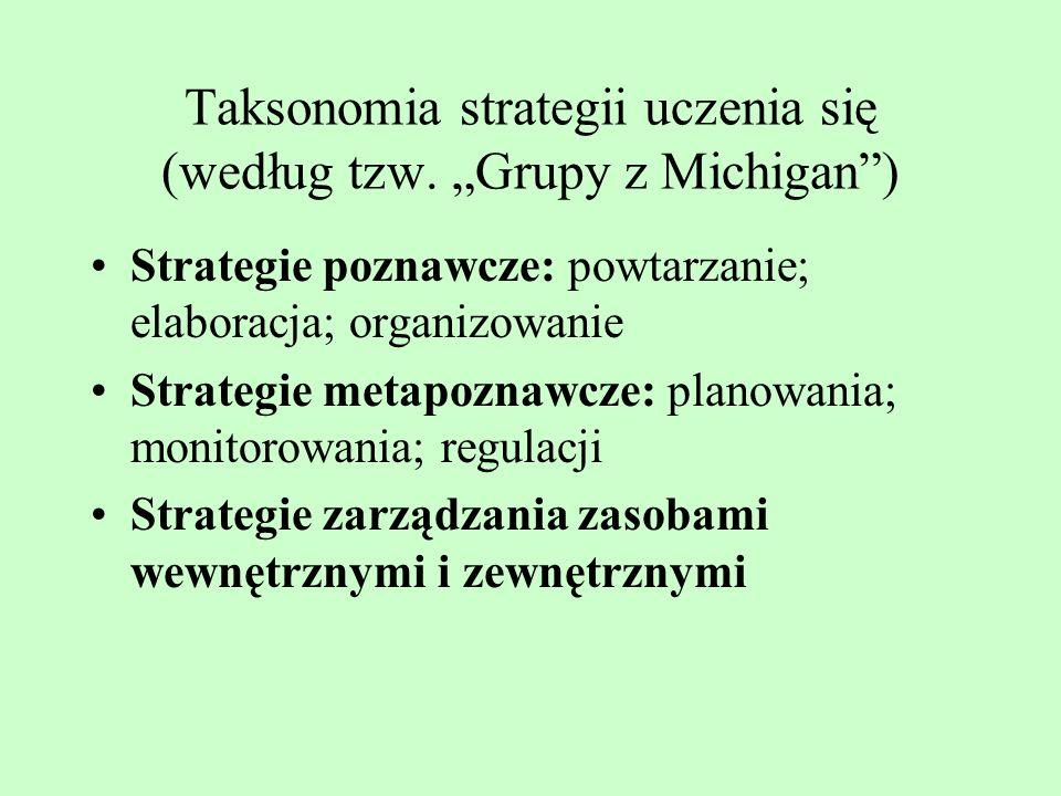 """Taksonomia strategii uczenia się (według tzw. """"Grupy z Michigan )"""