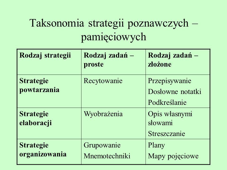 Taksonomia strategii poznawczych – pamięciowych