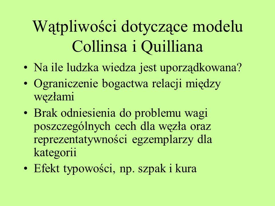 Wątpliwości dotyczące modelu Collinsa i Quilliana