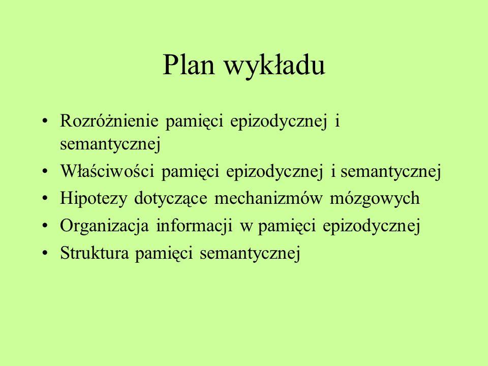 Plan wykładu Rozróżnienie pamięci epizodycznej i semantycznej