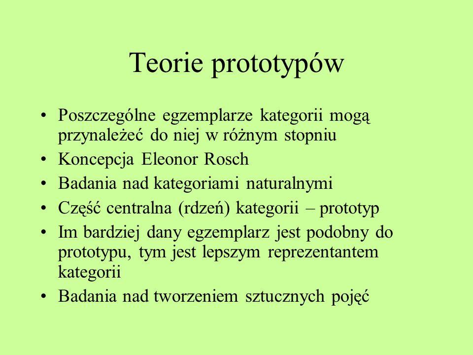 Teorie prototypówPoszczególne egzemplarze kategorii mogą przynależeć do niej w różnym stopniu. Koncepcja Eleonor Rosch.