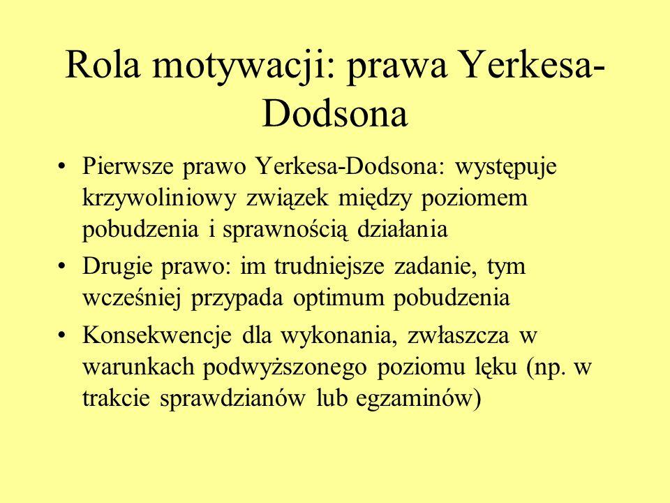 Rola motywacji: prawa Yerkesa-Dodsona